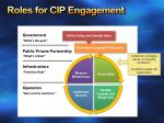 roles for cip engagement