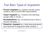 four basic types of arguments