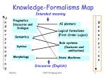 knowledge formalisms map
