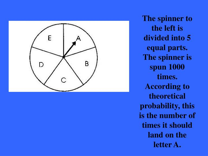 The spinner to the left is divided into 5 equal parts.  The spinner is spun 1000 times.  According to theoretical probability, this is the number of times it should land on the letter A.