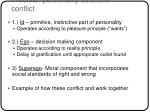 freudian personality structure conflict