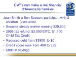 cwfs can make a real financial difference for families
