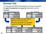 business task4