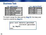 business task6