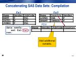 concatenating sas data sets compilation4