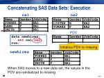 concatenating sas data sets execution7