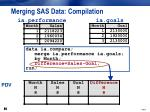 merging sas data compilation4