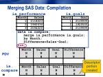 merging sas data compilation5