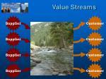 value streams