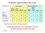 evaluation approximative des co ts