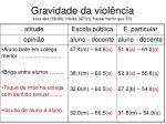 gravidade da viol ncia taxa alta 68 48 m dia 47 31 baixa menor que 30