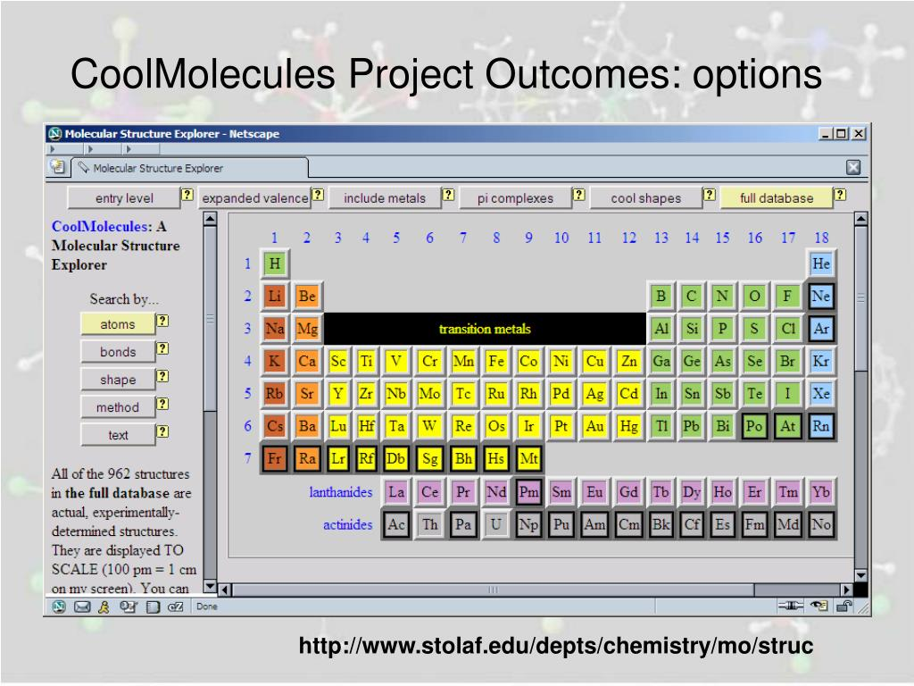 CoolMolecules Project Outcomes: options