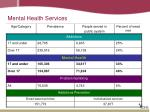 mental health services4