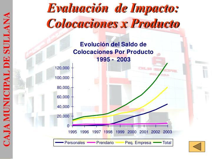 Evaluación  de Impacto: Colocaciones x Producto