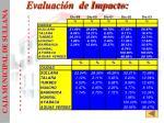 evaluaci n de impacto