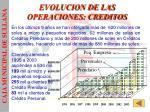 evolucion de las operaciones creditos