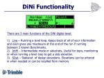 dini functionality