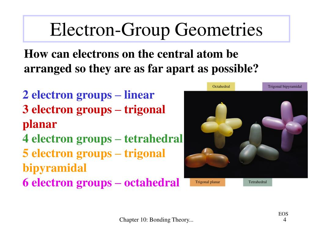 2 electron groups – linear