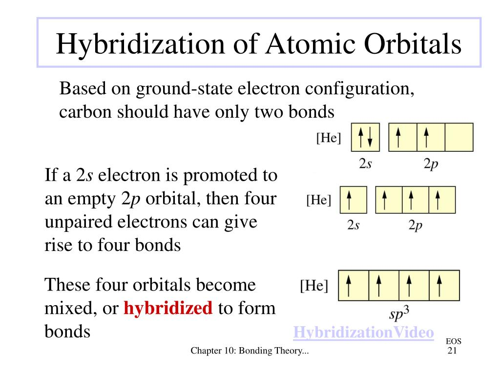 Based on ground-state electron configuration, carbon should have only two bonds