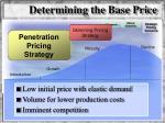 determining the base price10