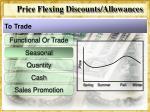 price flexing discounts allowances6