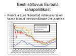eesti s ltuvus euroala rahapoliitikast