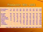 producci n 1994 2003