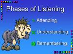 phases of listening