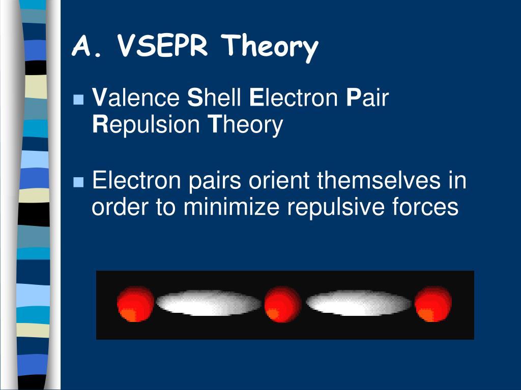 A. VSEPR Theory