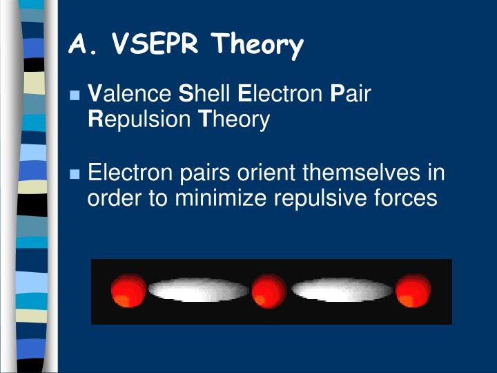 A vsepr theory