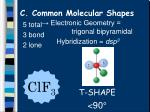 c common molecular shapes14