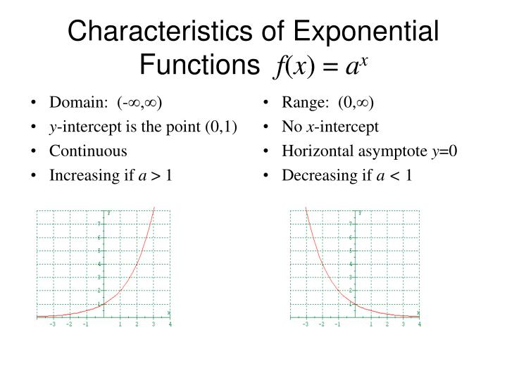 characteristics of exponential functions f x a x n.