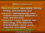different economies