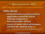 t teaching functions skills