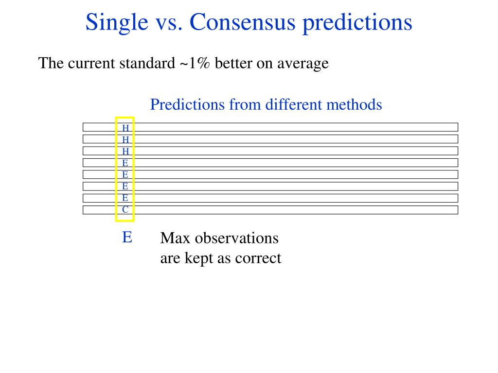 Single vs. Consensus predictions