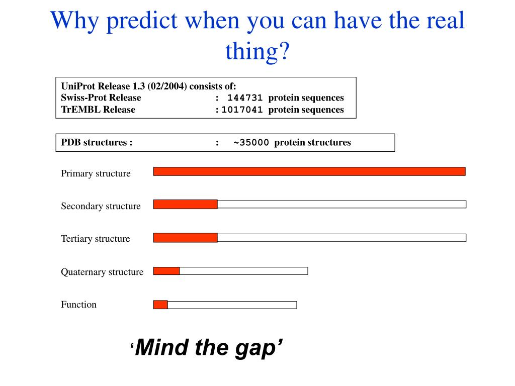 Why predict when you can have the real thing?