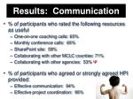 results communication