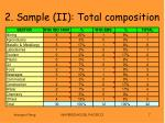 2 sample ii total composition