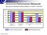 ahcccs performance measures1