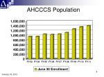 ahcccs population