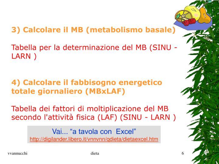 3) Calcolare il MB (metabolismo basale)