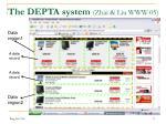 the depta system zhai liu www 05