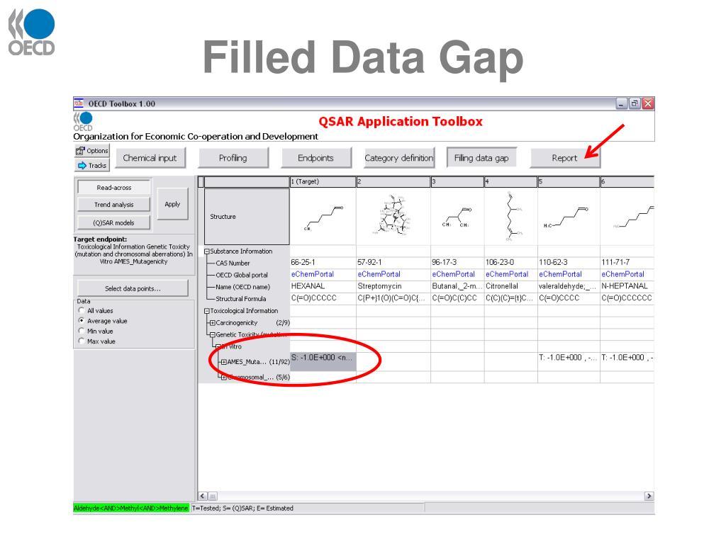 Filled Data Gap