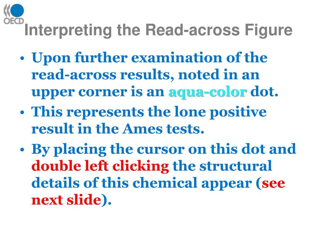 Interpreting the Read-across Figure