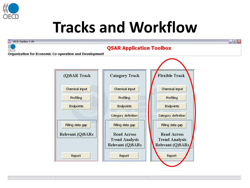 Tracks and Workflow
