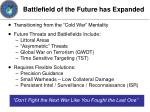battlefield of the future has expanded