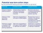 potential near term action steps