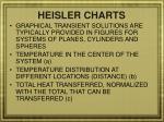 heisler charts