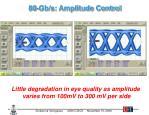 80 gb s amplitude control