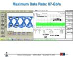 maximum data rate 87 gb s